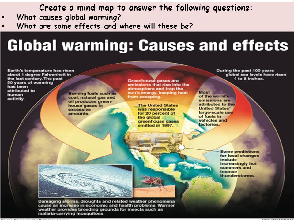 essay harmful effects global warming Effects of global warming essay 1377 words | 6 pages initiated a warming sequence as a result of human produced greenhouse gas, carbon dioxide, and methane that may lead to catastrophic weather conditions, the disappearance of pacific islands, and a new ice age.