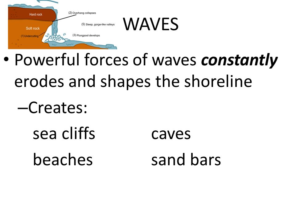 WAVES Powerful forces of waves constantly erodes and shapes the shoreline – Creates: sea cliffscaves beachessand bars