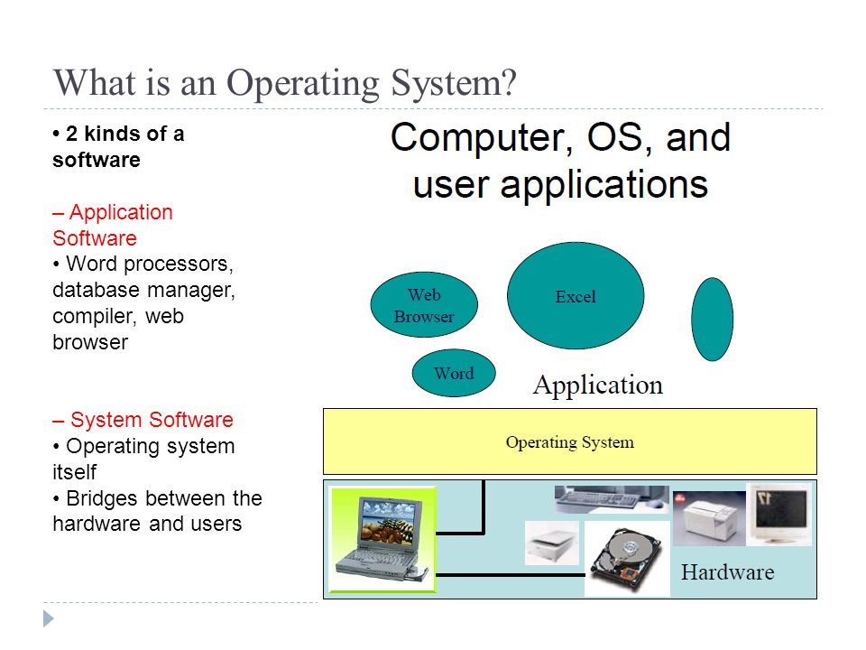 Lecture 1: Network Operating Systems (NOS) An Introduction. - ppt ...