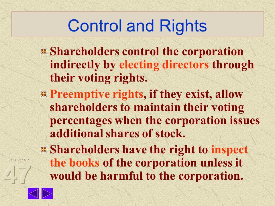 rights of shareholder