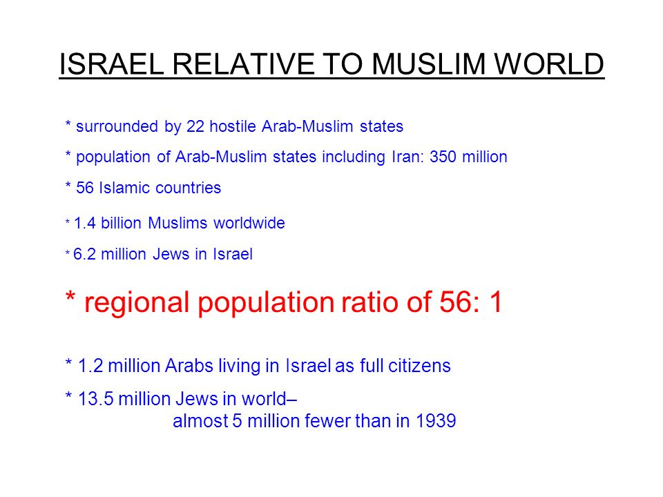ISRAEL RELATIVE TO MUSLIM WORLD * surrounded by 22 hostile Arab-Muslim states * population of Arab-Muslim states including Iran: 350 million * 56 Islamic countries * 1.4 billion Muslims worldwide * 6.2 million Jews in Israel * regional population ratio of 56: 1 * 1.2 million Arabs living in Israel as full citizens * 13.5 million Jews in world– almost 5 million fewer than in 1939