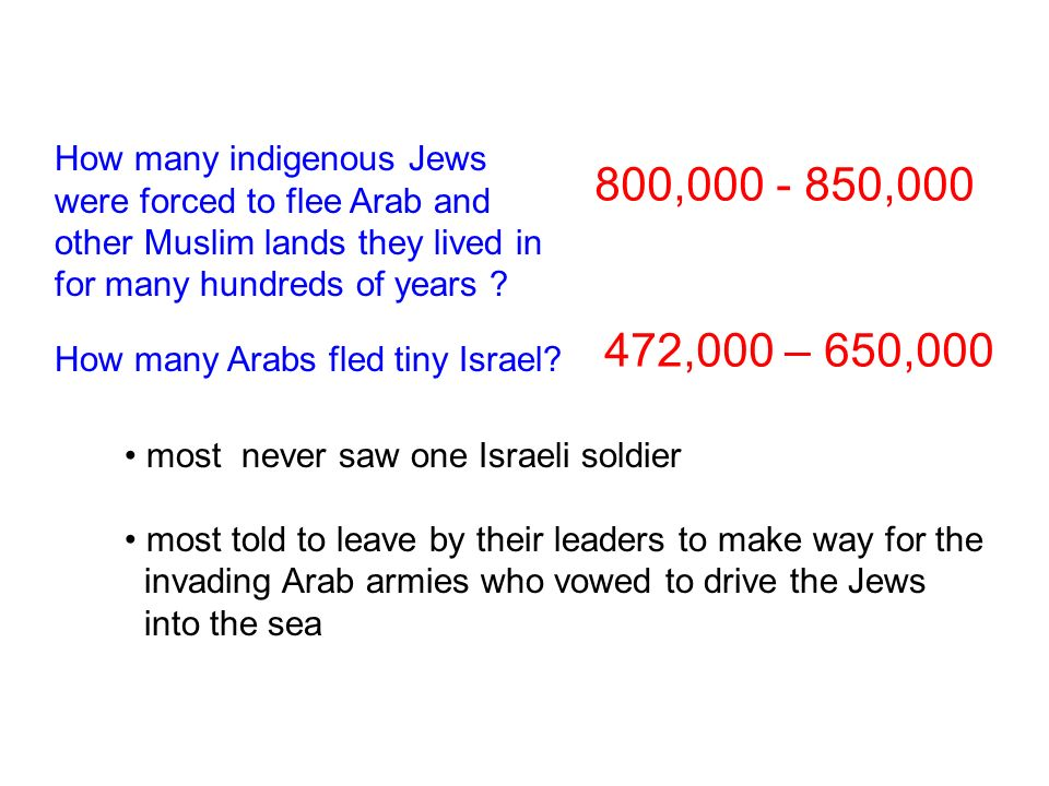How many indigenous Jews were forced to flee Arab and other Muslim lands they lived in for many hundreds of years .