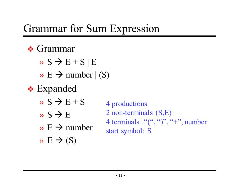 Syntax analysis part i eecs 483 lecture 4 university of 12 11 biocorpaavc
