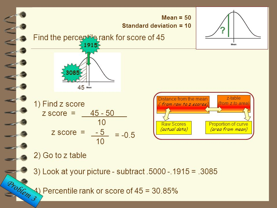 Introduction to statistics for the social sciences sbs200 comm200 mean 50 standard deviation 10 1 find z score z score 45 ccuart Image collections
