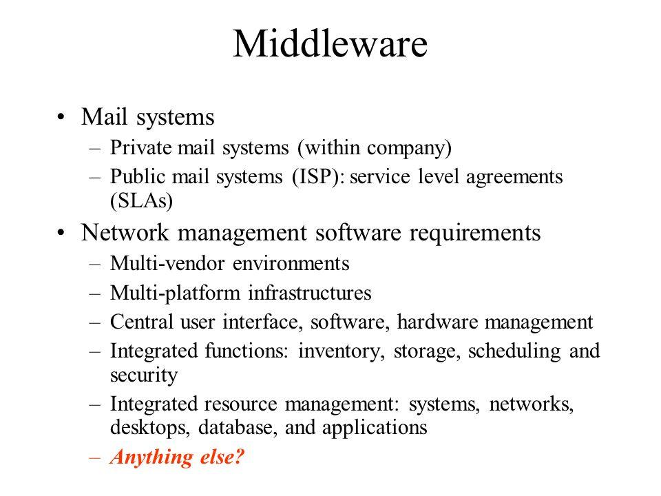 Chapter 3 selecting the technology agenda internet technology 20 middleware platinumwayz