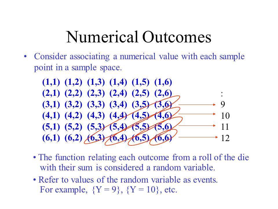 Random Variables. Numerical Outcomes Consider associating a ...