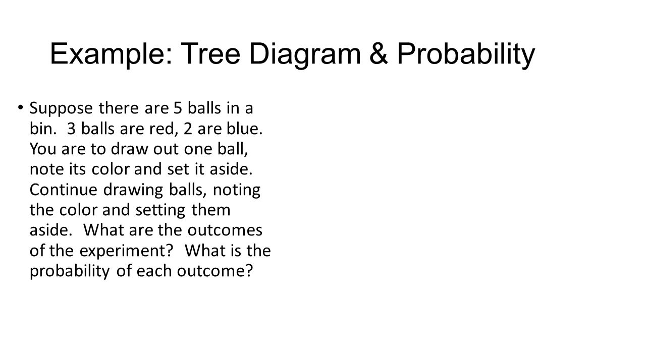 Section 43 trees and counting techniques organize outcomes in a example tree diagram probability suppose there are 5 balls in a bin pooptronica Images