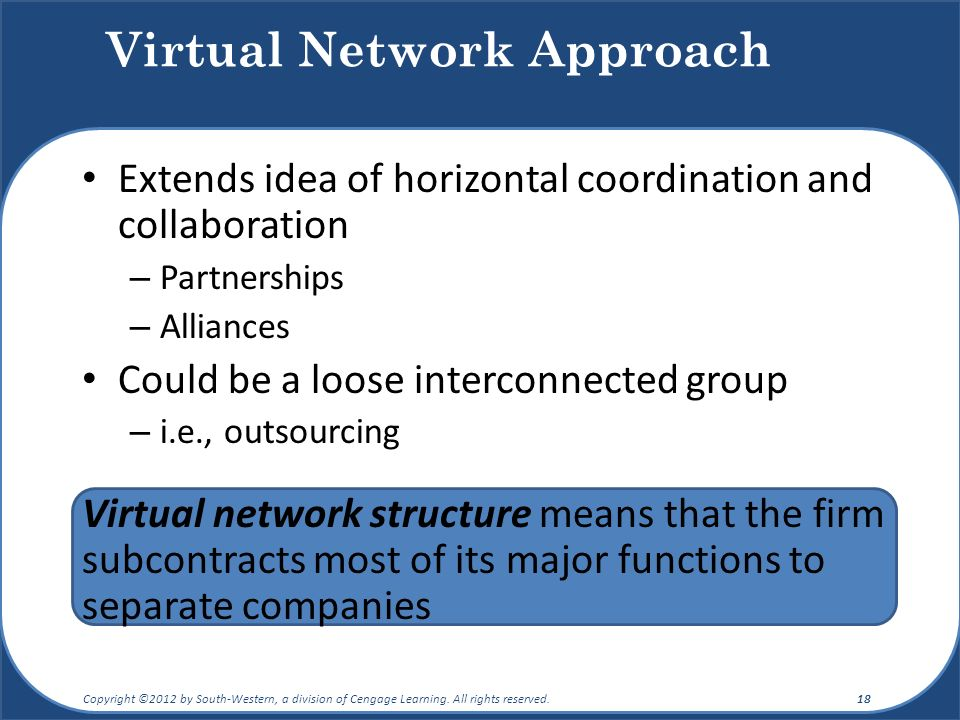 Virtual Network Approach Extends idea of horizontal coordination and collaboration – Partnerships – Alliances Could be a loose interconnected group – i.e., outsourcing Virtual network structure means that the firm subcontracts most of its major functions to separate companies Copyright ©2012 by South-Western, a division of Cengage Learning.