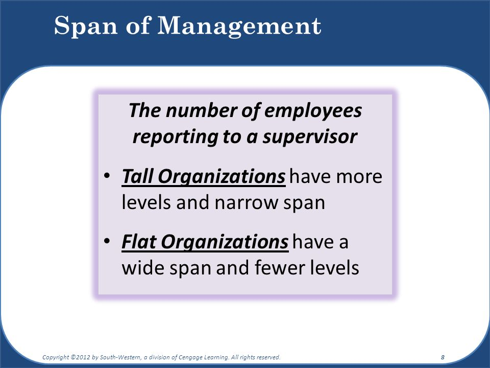 Span of Management The number of employees reporting to a supervisor Tall Organizations have more levels and narrow span Flat Organizations have a wide span and fewer levels Copyright ©2012 by South-Western, a division of Cengage Learning.