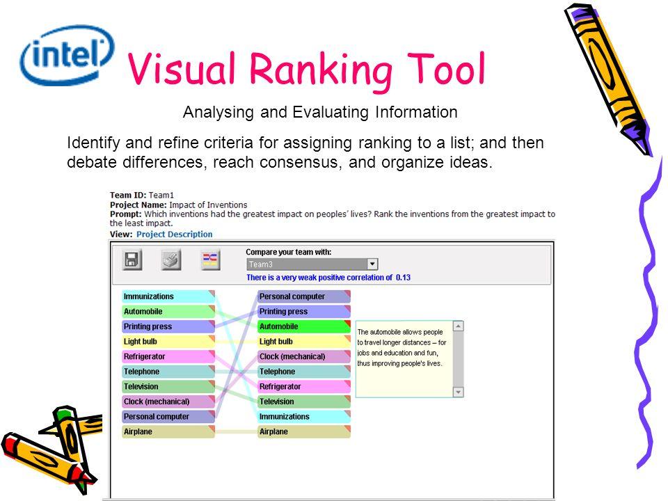 tool ranking