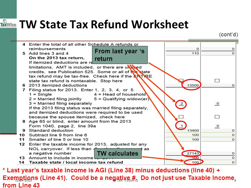 State Income Tax Refund & Alimony Pub 17, Chapters 12 & 18 ...