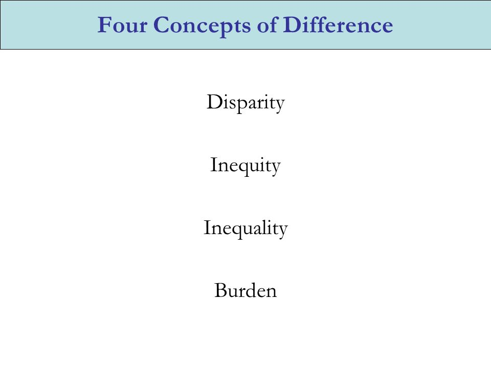 Four Concepts of Difference Disparity Inequity Inequality Burden