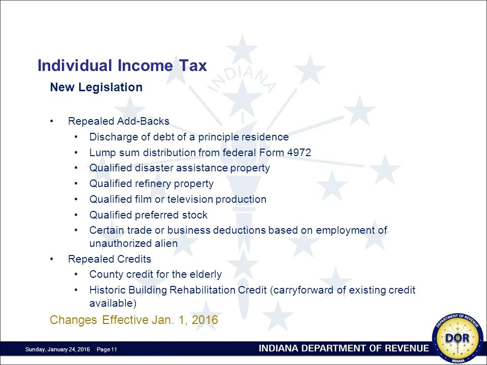 2015 General Update. Program Department of Revenue Overview ...