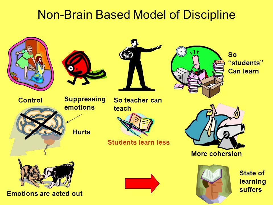 model of discipline