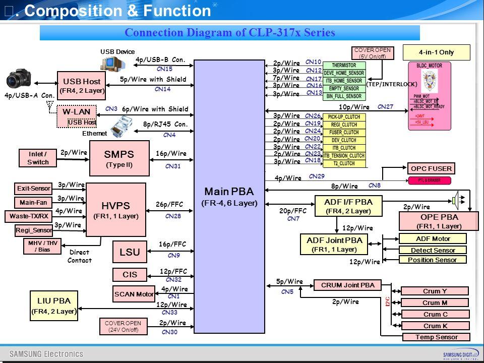 Magnificent Smps Wire Voltage Ideas - Electrical Circuit Diagram ...