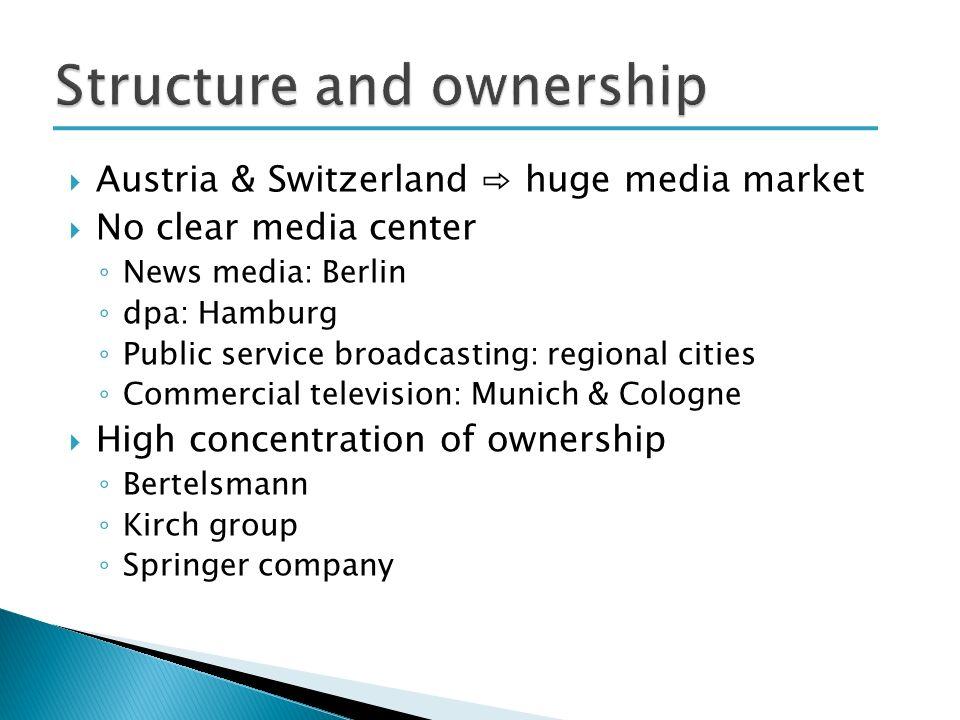 Media Service Hamburg germany austria switzerland media market no clear