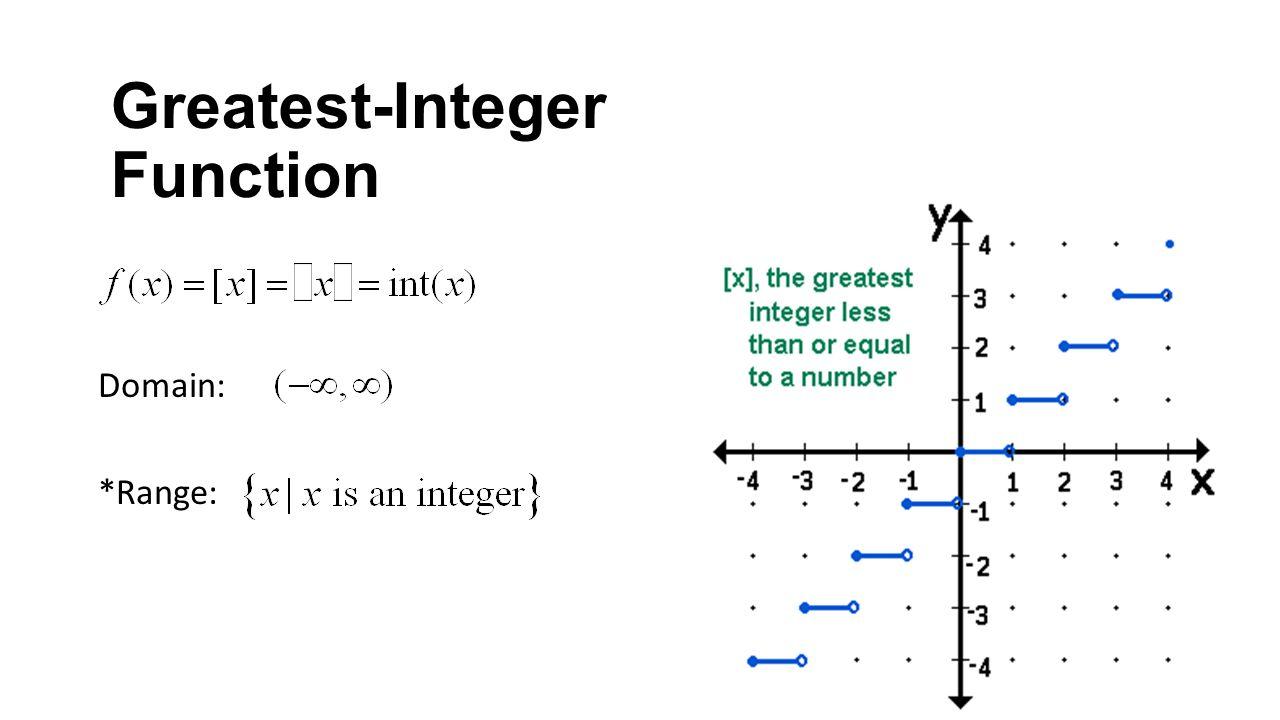 Greatest Integer Function | MS2 algebra ideas | Pinterest ...