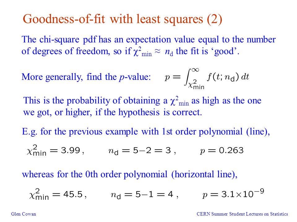 least squares estimation pdf