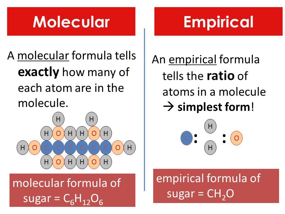 Warm Up A molecule of sugar has 6 carbon atoms, 12 hydrogen atoms ...