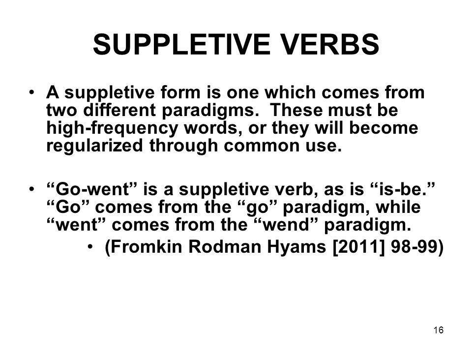 English grammar system - Mind42