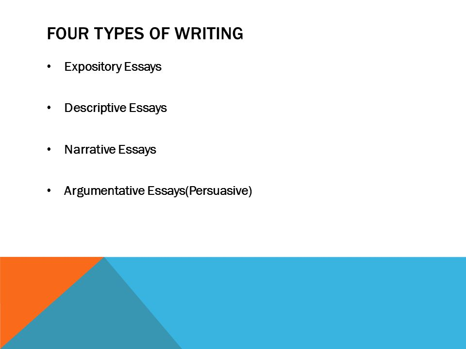 2 Expository Essays Descriptive Essays Narrative Essays Argumentative Essays (Persuasive)