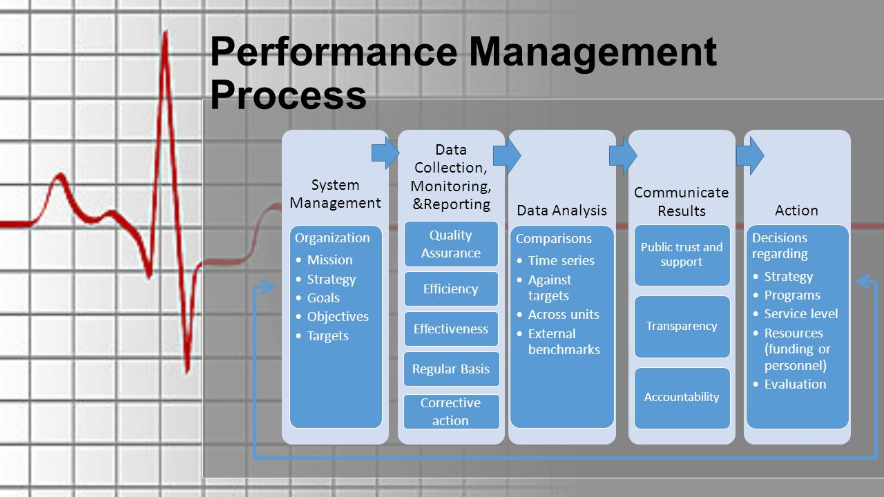 analysis of performance management system in performance management system jack ma analysis of the performance management and performance appraisal system in supor content introduction 2.