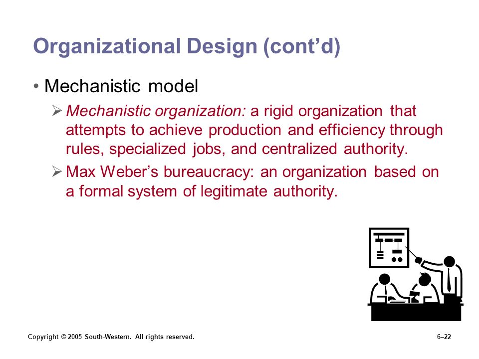 Copyright © 2005 South-Western. All rights reserved.6–22 Organizational Design (cont'd) Mechanistic model  Mechanistic organization: a rigid organiza