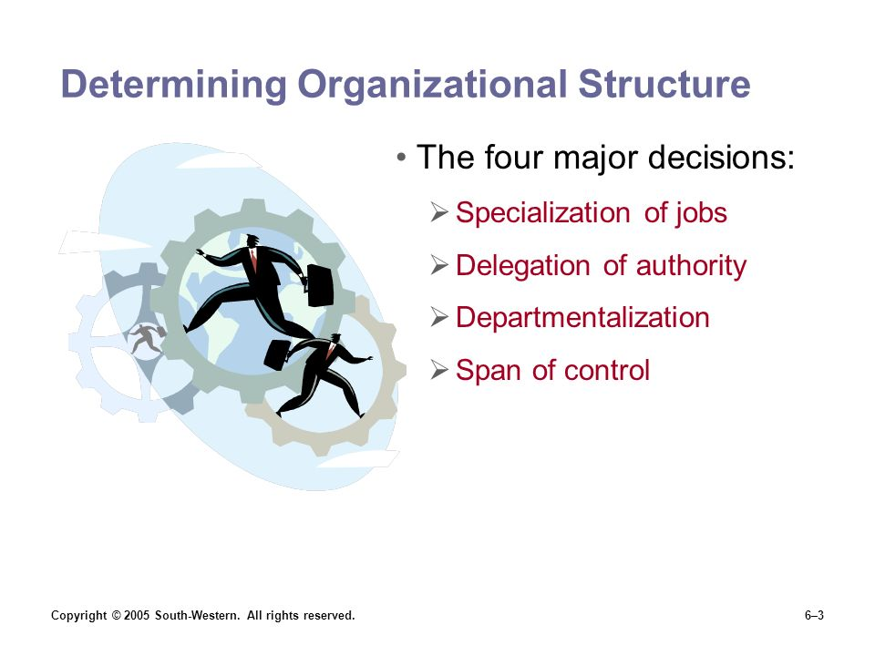 Copyright © 2005 South-Western. All rights reserved.6–3 Determining Organizational Structure The four major decisions:  Specialization of jobs  Dele