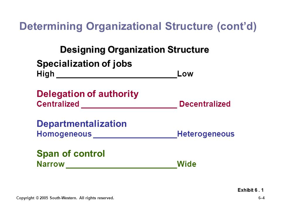 Copyright © 2005 South-Western. All rights reserved.6–4 Determining Organizational Structure (cont'd) Exhibit 6. 1 Specialization of jobs High Low Del