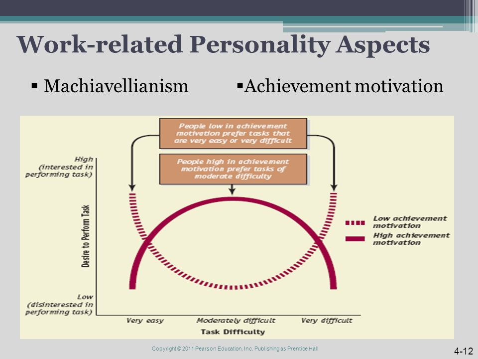 Work-related Personality Aspects  Machiavellianism Copyright © 2011 Pearson Education, Inc.