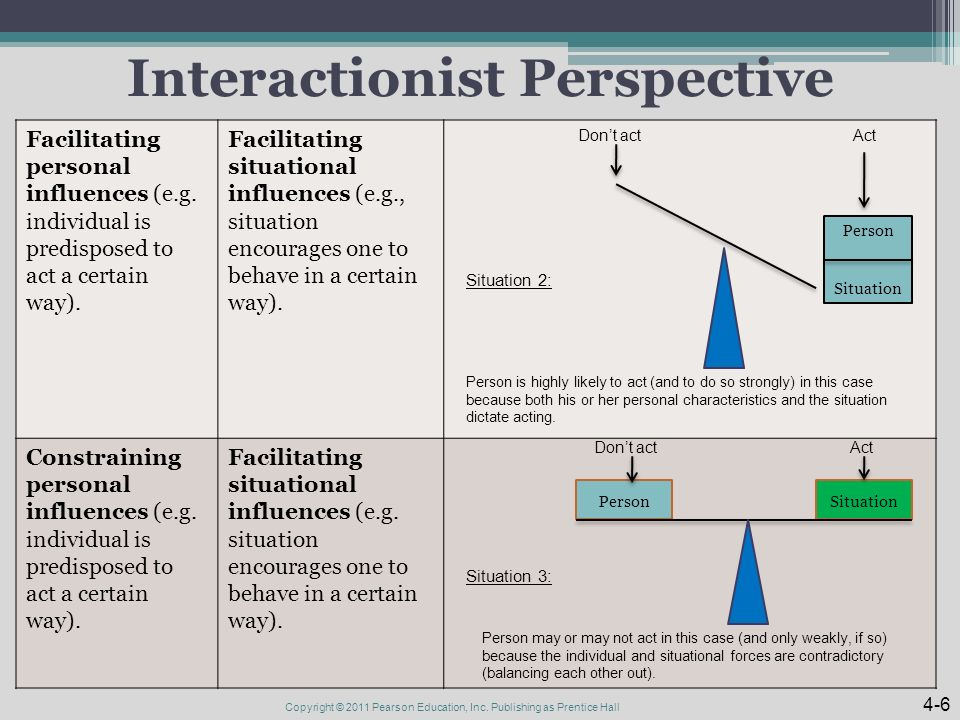 Interactionist Perspective Facilitating personal influences (e.g., individual is predisposed to act a certain way).