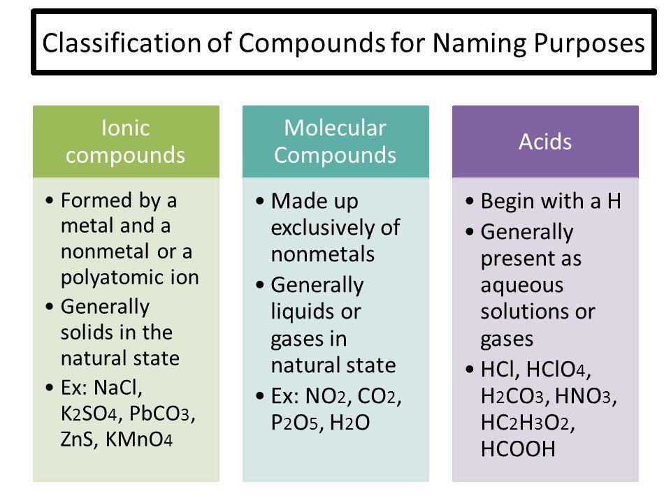 Naming the Inorganic Compounds Kavita Gupta. Classification of ...