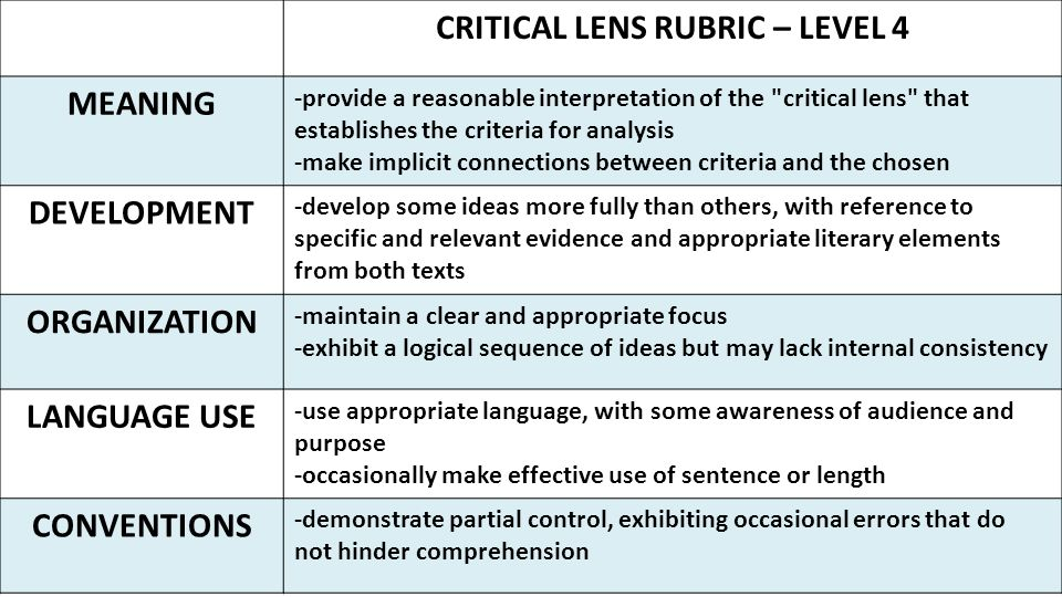 rubric for essay revision
