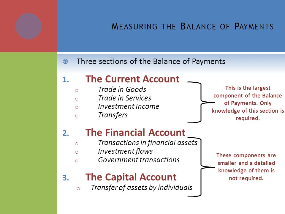 why balance of payments always balances If the balance of payment always always balances then why you have deficit the reserve and so the balance of payments is equalised always so when we say.
