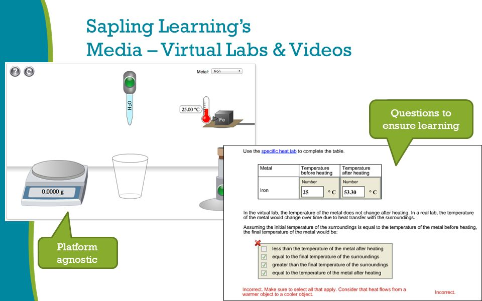 Sapling Learning's Media – Virtual Labs & Videos Platform agnostic Questions to ensure learning