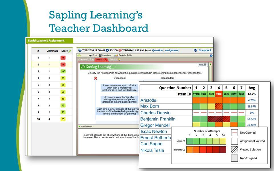 Sapling Learning's Teacher Dashboard