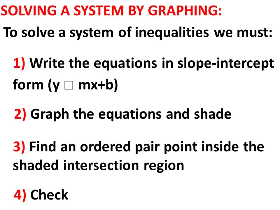 6.6 Solving System of Linear Inequalities: System of Linear ...