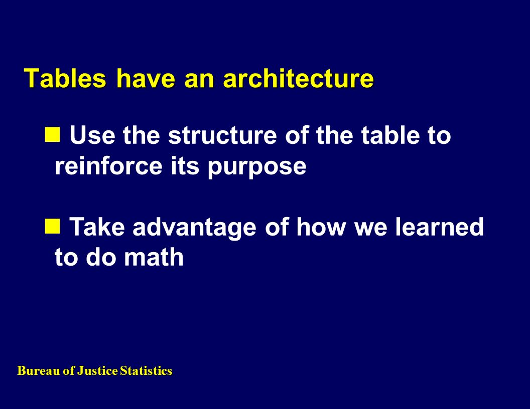 Tables have an architecture Use the structure of the table to reinforce its purpose Take advantage of how we learned to do math Bureau of Justice Statistics