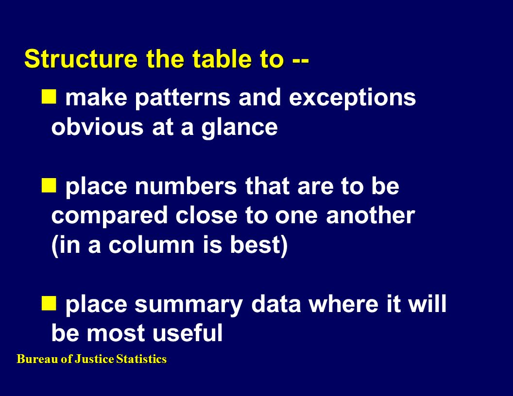 Structure the table to -- make patterns and exceptions obvious at a glance place numbers that are to be compared close to one another (in a column is best) place summary data where it will be most useful Bureau of Justice Statistics