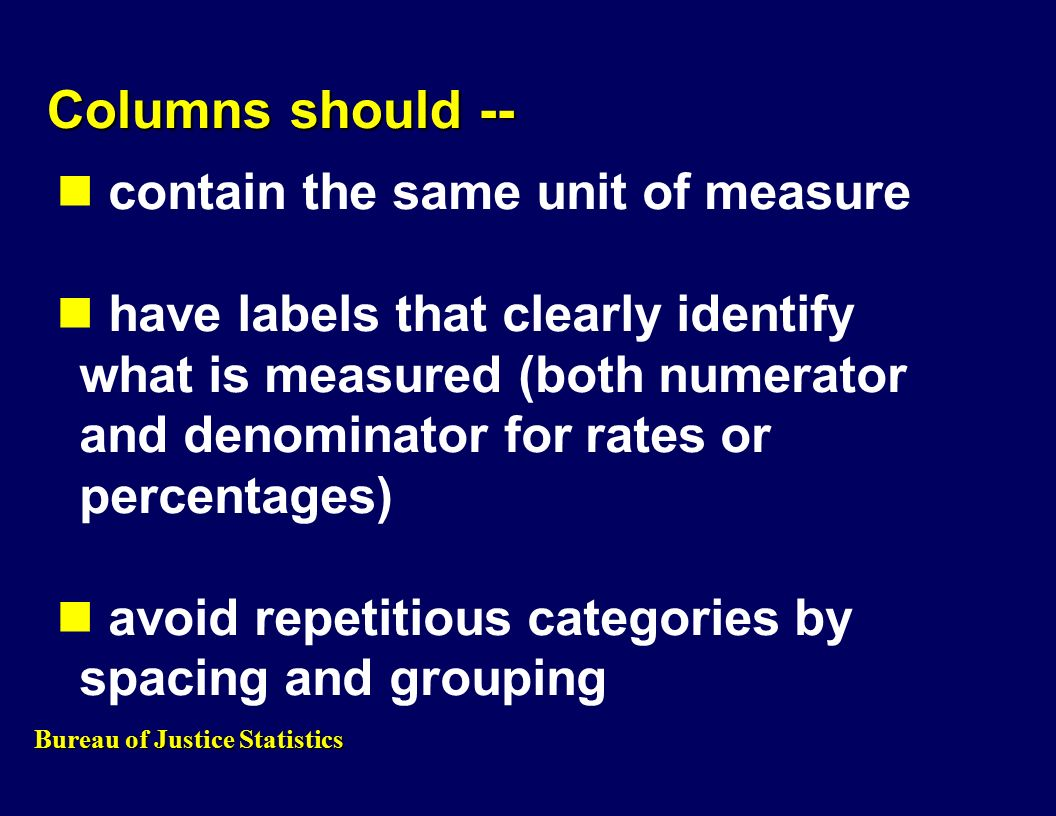 Columns should -- contain the same unit of measure have labels that clearly identify what is measured (both numerator and denominator for rates or percentages) avoid repetitious categories by spacing and grouping Bureau of Justice Statistics