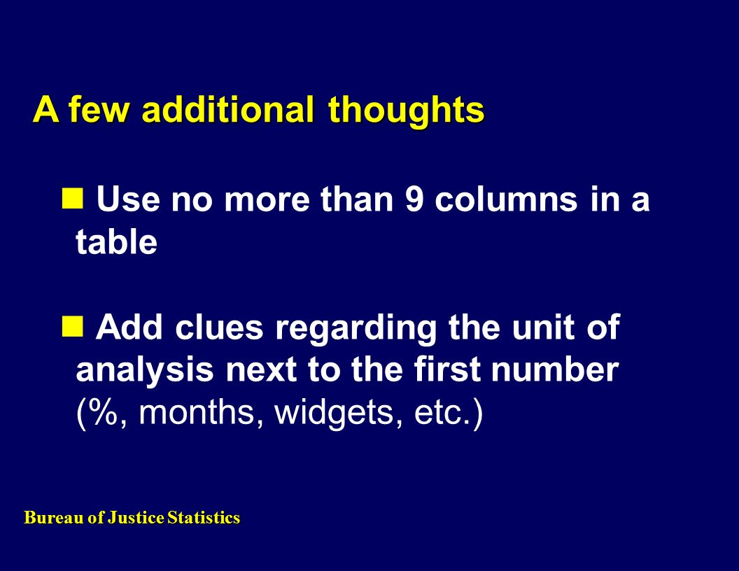 Use no more than 9 columns in a table Add clues regarding the unit of analysis next to the first number (%, months, widgets, etc.) A few additional thoughts Bureau of Justice Statistics