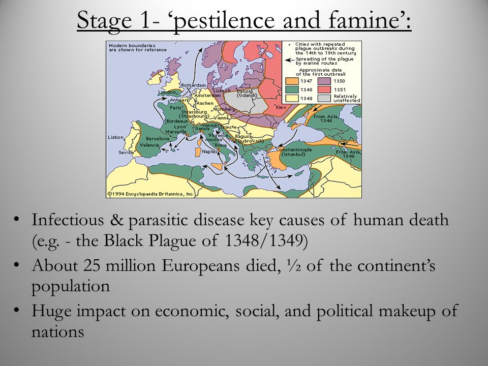 Topic world health threats aim how do countries undergo an 4 stage 1 gumiabroncs Gallery