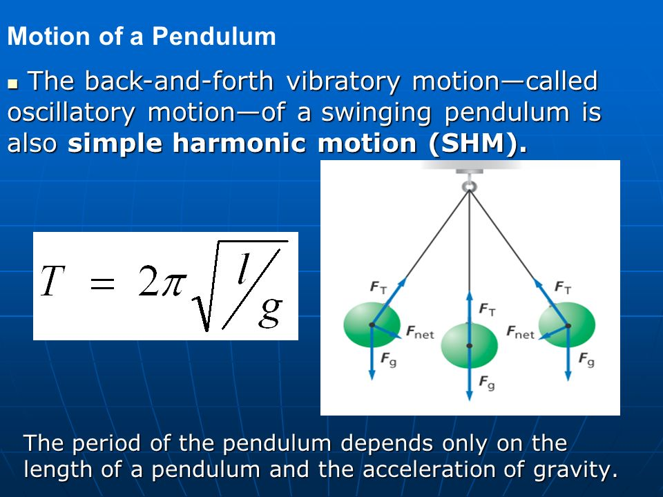 Is the time period of a pendulum affected by its friction at the hinge?