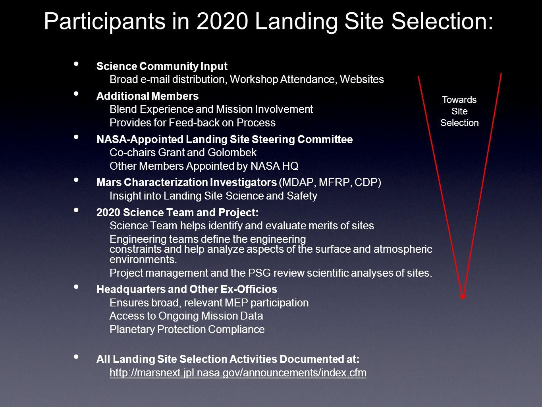 1 st mars 2020 landing site workshop introduction john grant and 4 participants xflitez Choice Image
