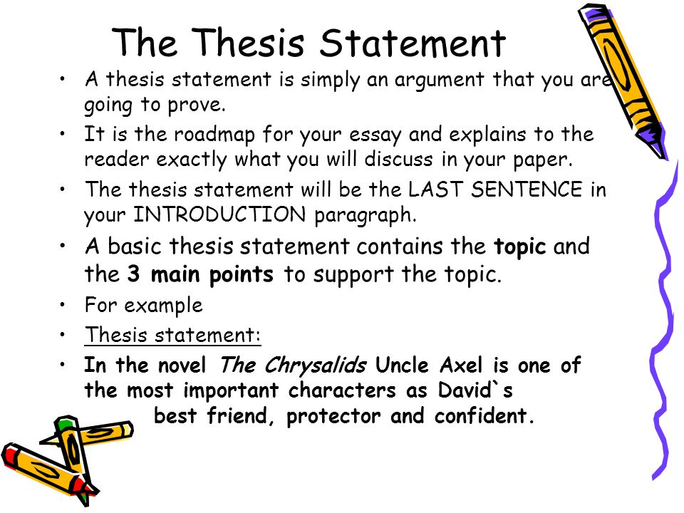 How To Write A Persuasive Thesis Statement