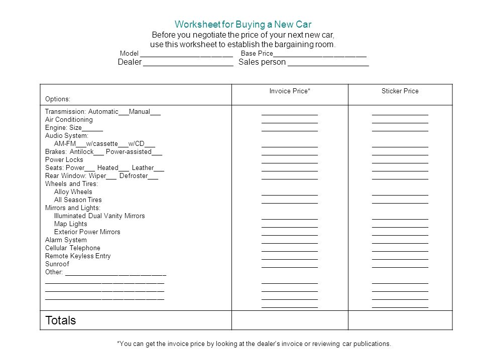 Car Purchase Worksheet Boatjeremyeatonco - Invoice vs msrp buying car