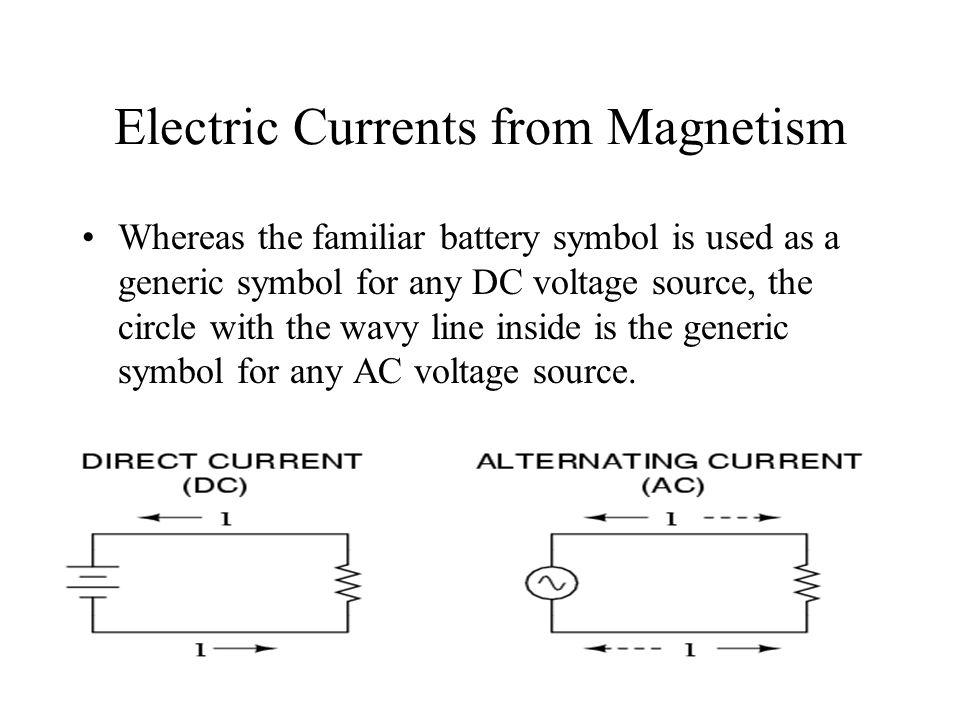 Outstanding Dc Source Symbol Model - Electrical Circuit Diagram ...