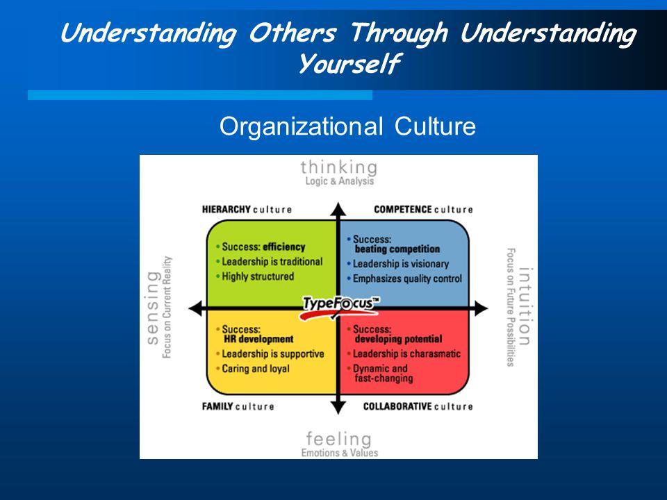 Understanding Others Through Understanding Yourself Organizational Culture