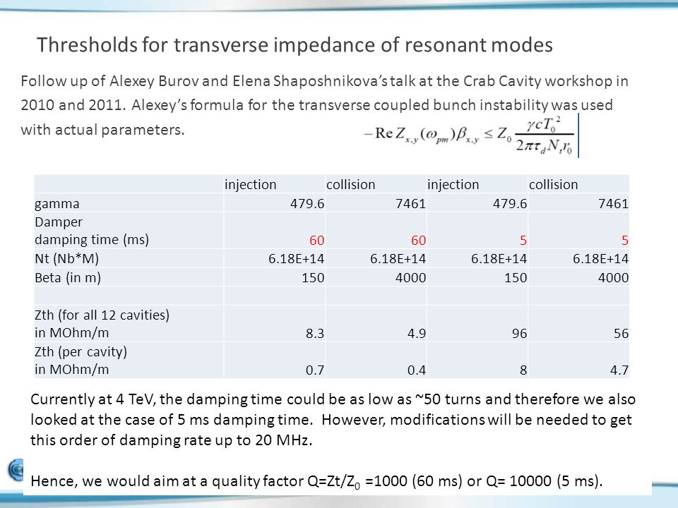Thresholds for transverse impedance of resonant modes Follow up of Alexey Burov and Elena Shaposhnikova's talk at the Crab Cavity workshop in 2010 and 2011.