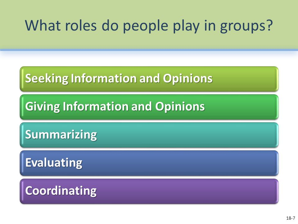 What roles do people play in groups.